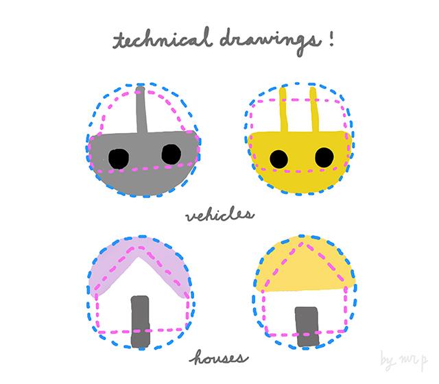 dijagram
